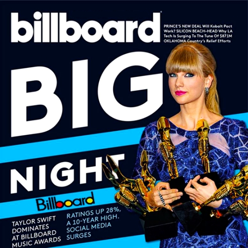 Various Artists-Billboard #1s: Classic Country